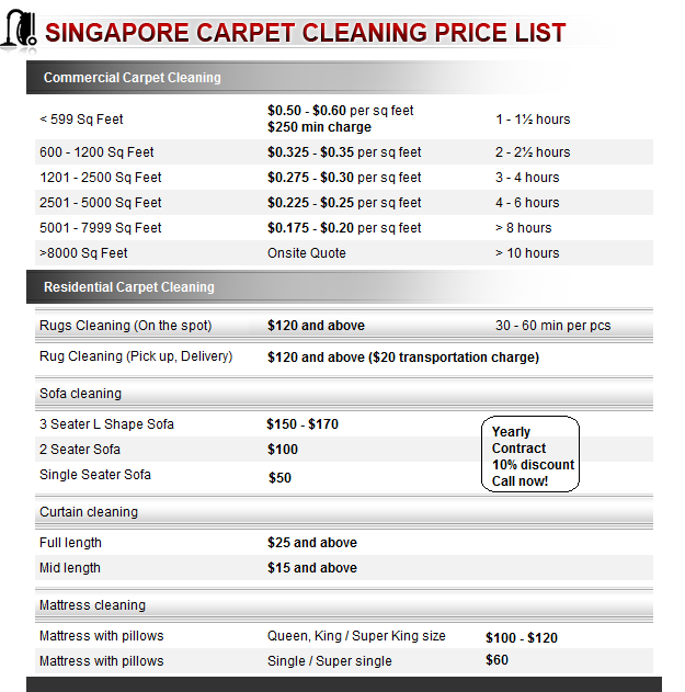 Curtain Cleaning Rates