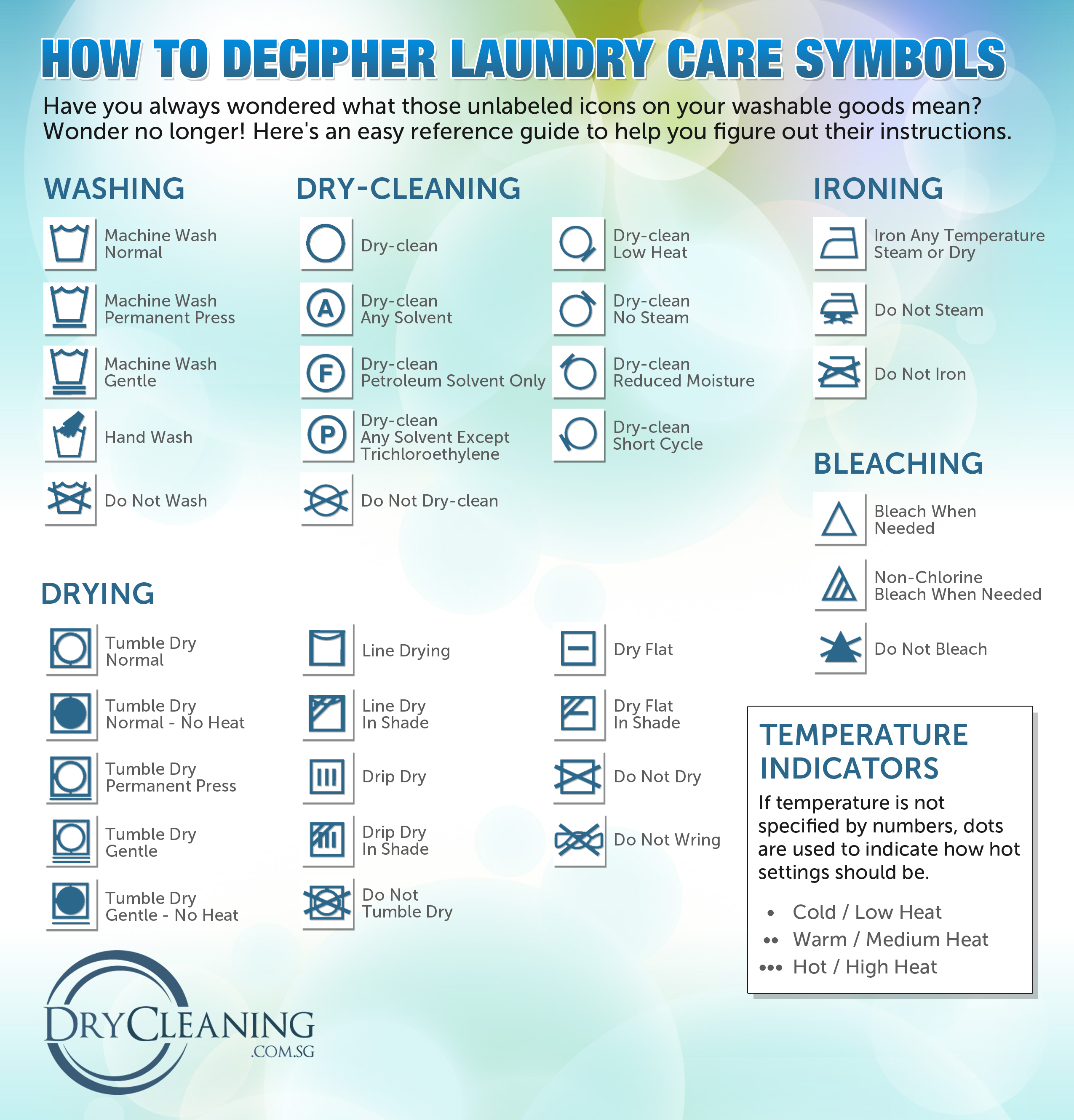 Infographic- Laundry Care Symbols